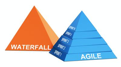 Hetzelfde maar anders: Agile projecten
